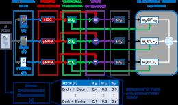 rgbdp_pose_uni_multi_classifier_horizontal